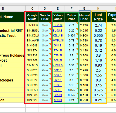 Auto Update Stock Prices from Yahoo Finance into Google Spreadsheet