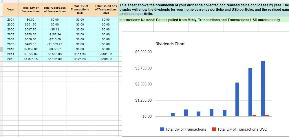 best free stock portfolio tracking spreadsheet software