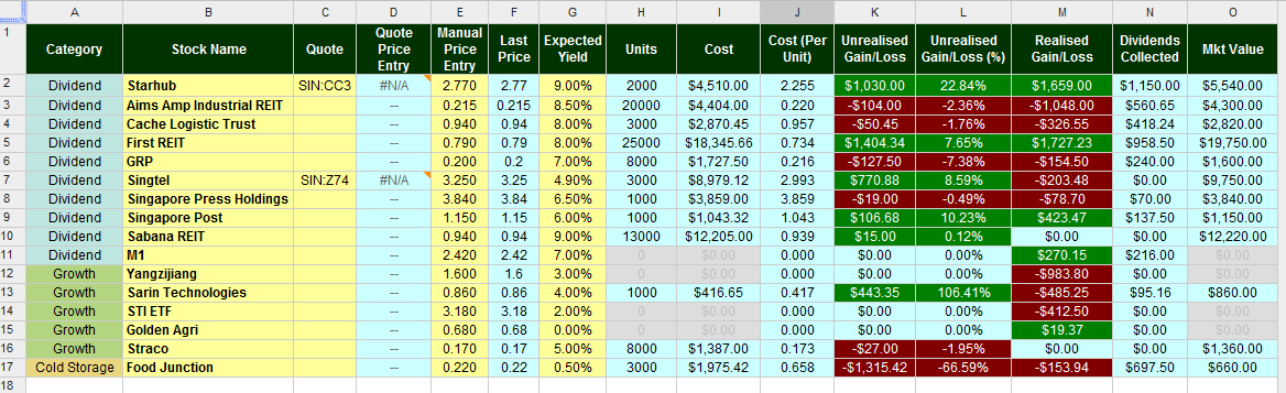 Option trade tracking spreadsheet