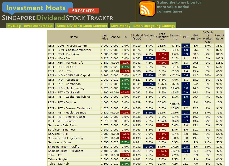 singapore high yield stocks