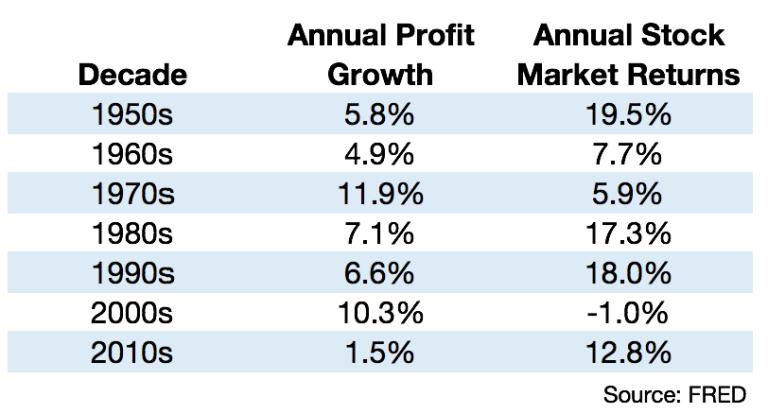 20160408 Profitble equalis good stock market 1