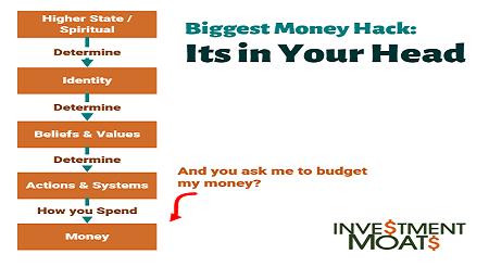 20161029-biggest-money-hack-in-your-head