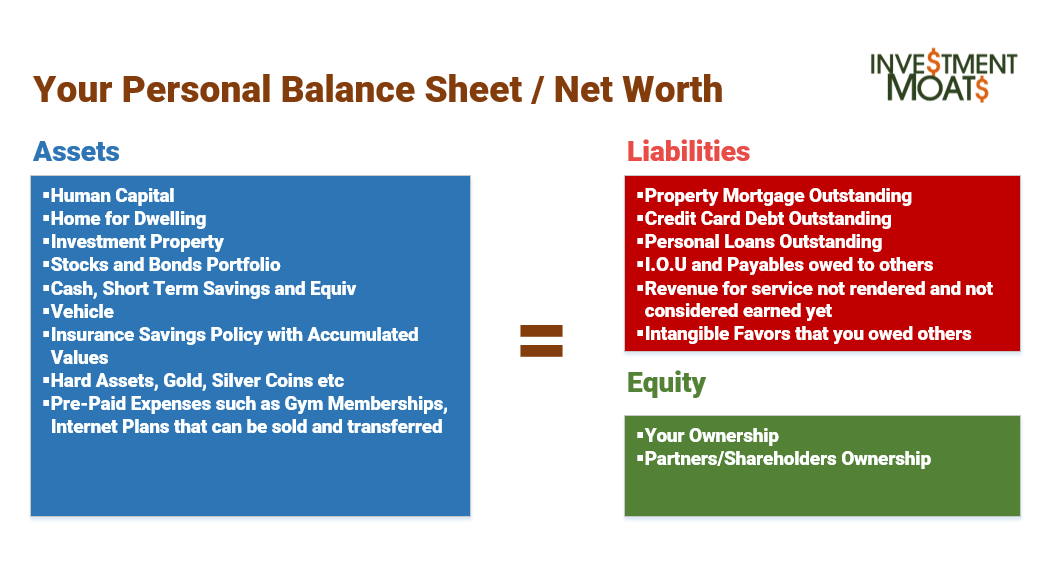 personal balance sheet net worth