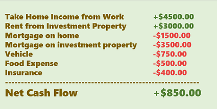 Sample of Cash Flow Statement
