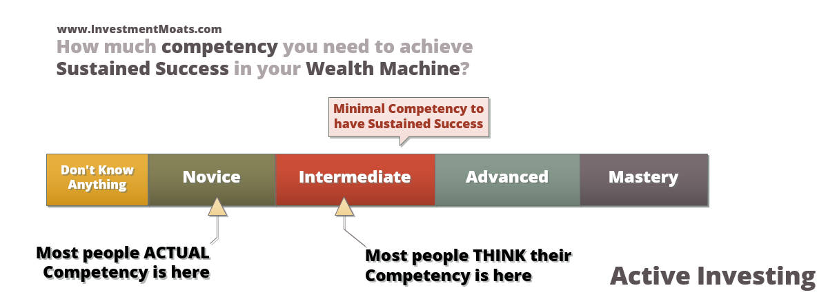 Wealth Machines - Competency - Active Investing