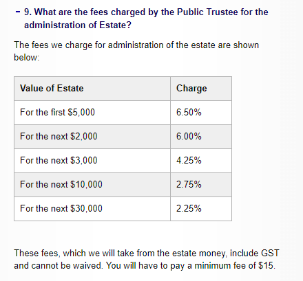 Public Trustee Singapore - Cost and Fees to Get Deceased Money Out