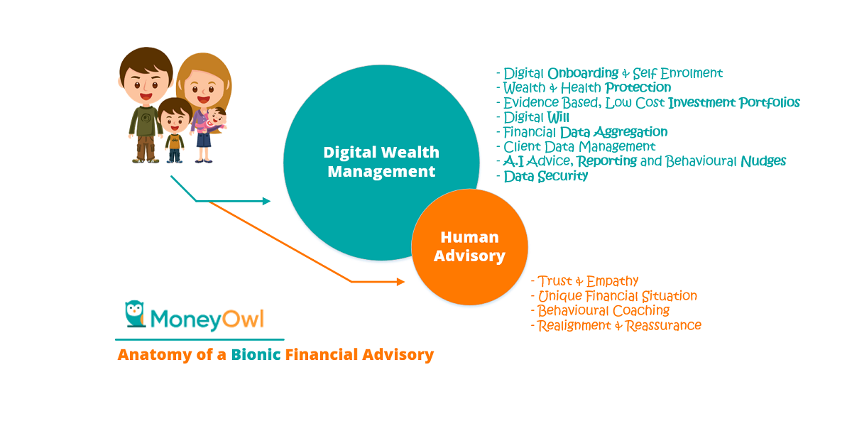 MoneyOwl - Singapore Bionic Financial Advisory