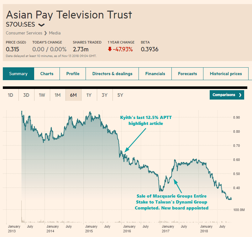 2018 Asian Pay Television Trust