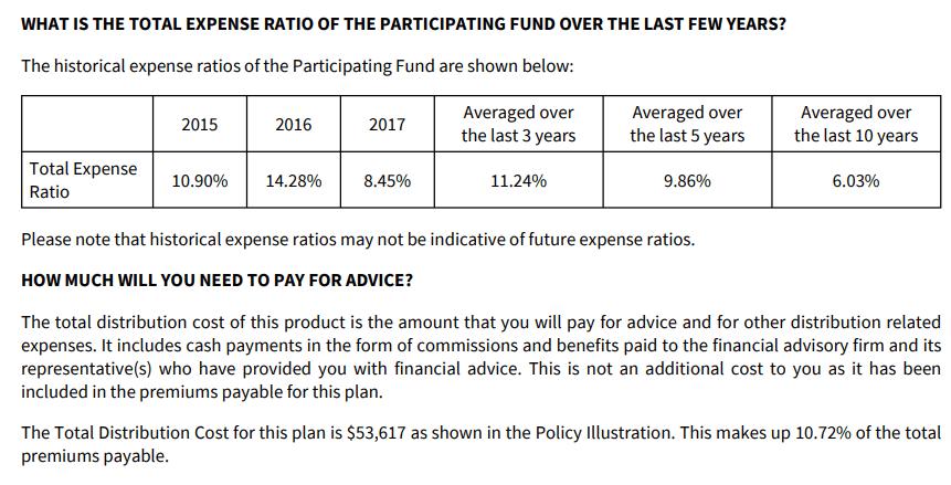 axa retire happy plus expense ratio