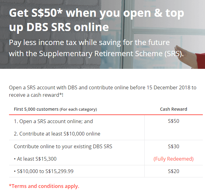 I Spent $1 to Open a SRS Account to Fix the Withdrawal Age
