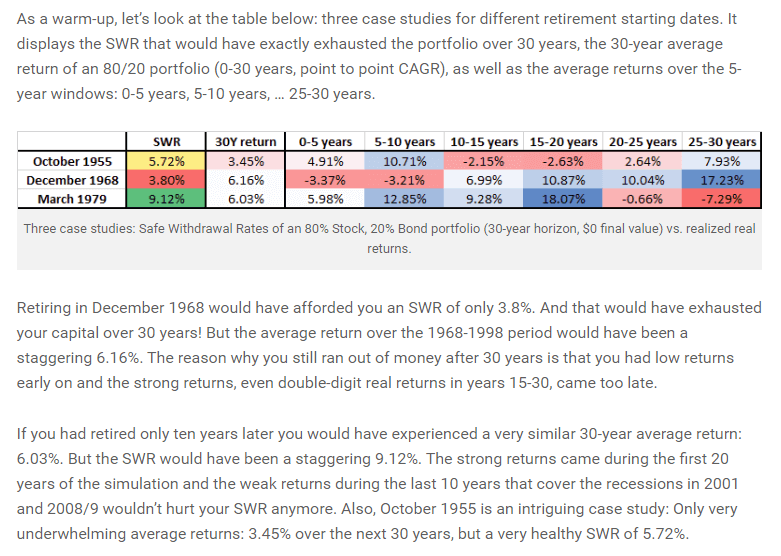 Negative sequence of return risk