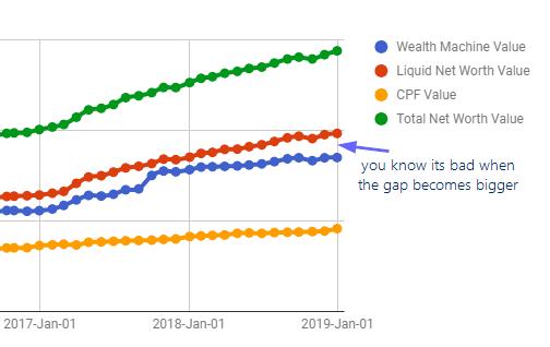 My 2018 Investing Result