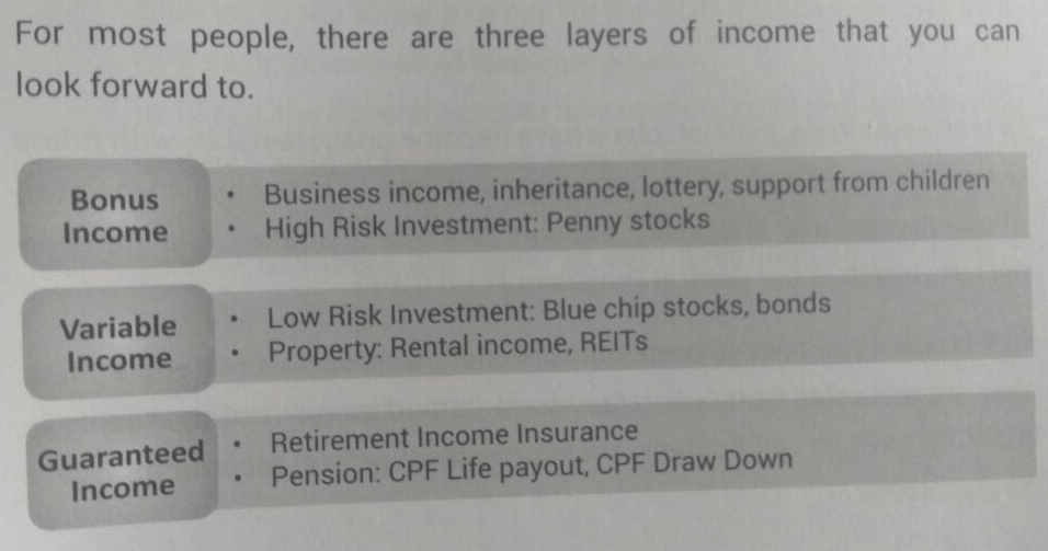 Different kind of income