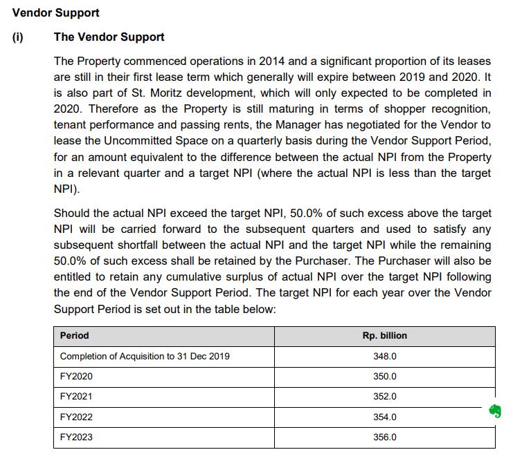 LMIR Vendor Income Support 1