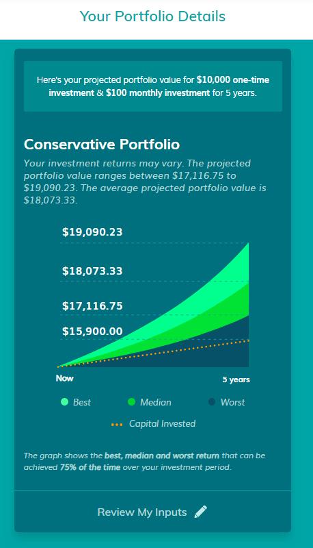 MoneyOwl Investing Process 11