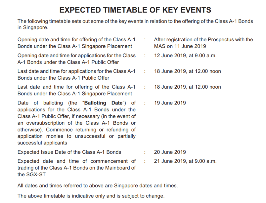Astrea V bond time table of key events